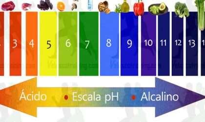 Limpia y oxigena tu organismo con la dieta alcalina