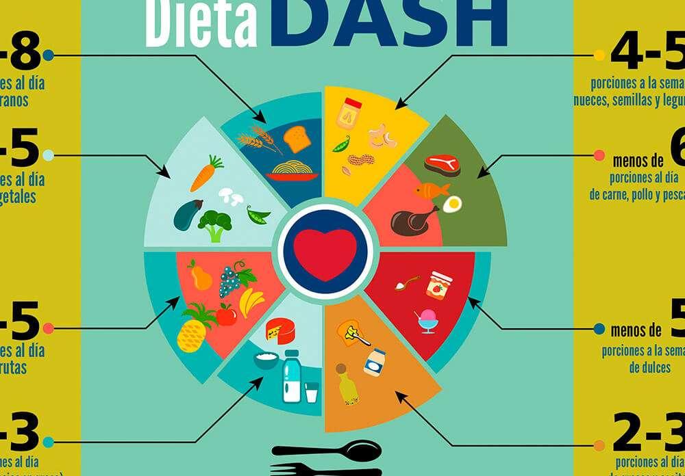 dietas para bajar de peso en casa